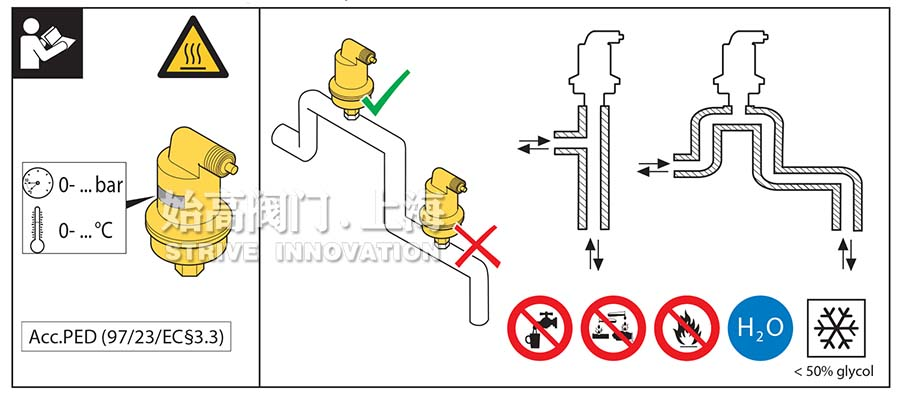 不漏液自动排气阀安装示意图