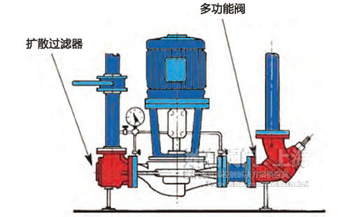 SCAR复合式污水排气阀尺寸图