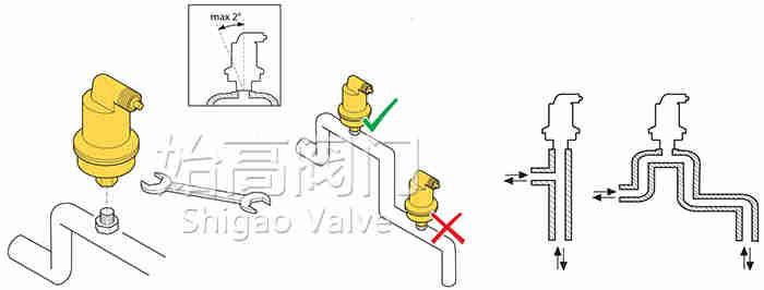 不漏液自动排气阀安装图