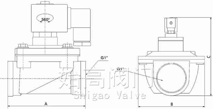 ASCO型直通式脉冲阀尺寸1
