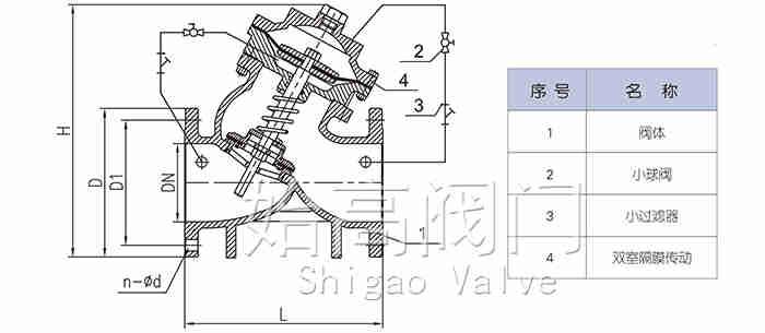 多功能水泵控制阀尺寸图