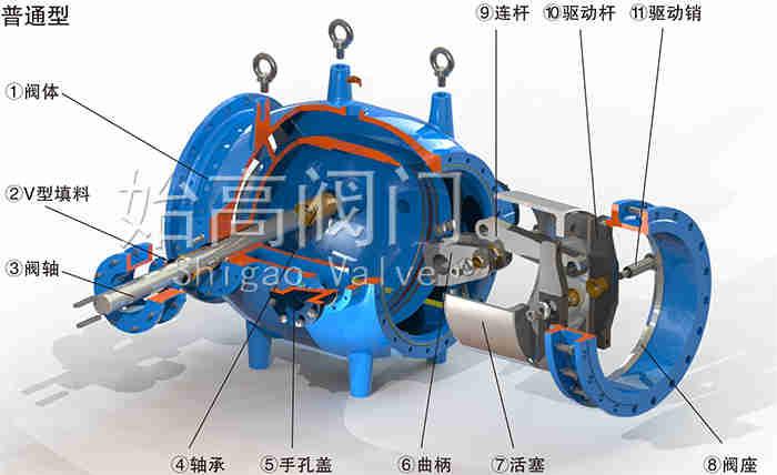 普通型调流调压阀结构图