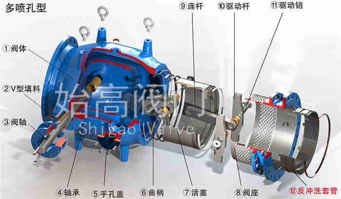 多喷孔型调流调压阀结构图