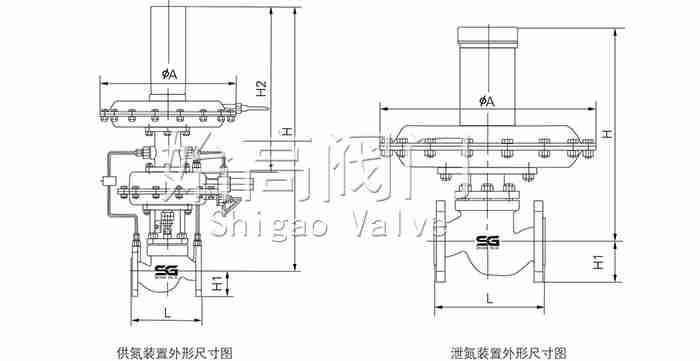 氮封装置控制阀尺寸图