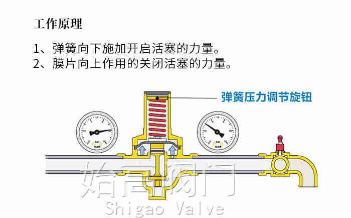黄铜镀铬减压阀工作原理图