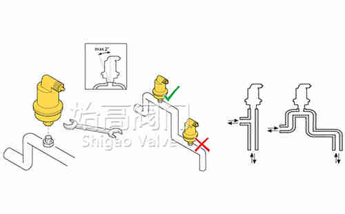 AB050不漏液自动排气阀安装示意图