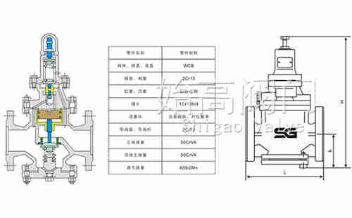 Y43H先导活塞式蒸汽减压阀尺寸图