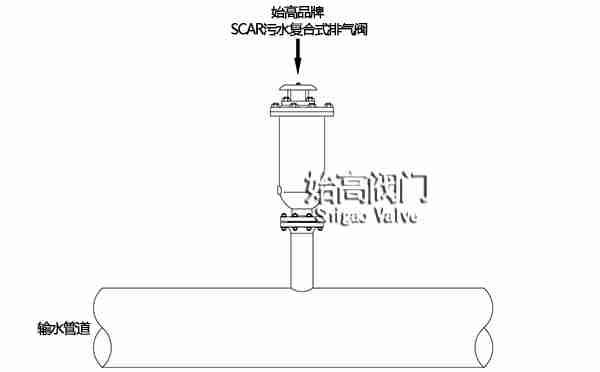 SCAR复合式污水排气阀安装示意图