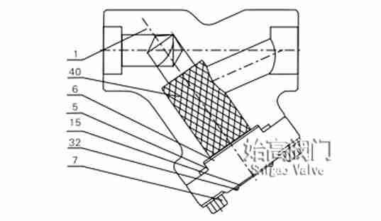 锻钢Y型过滤器零部件图