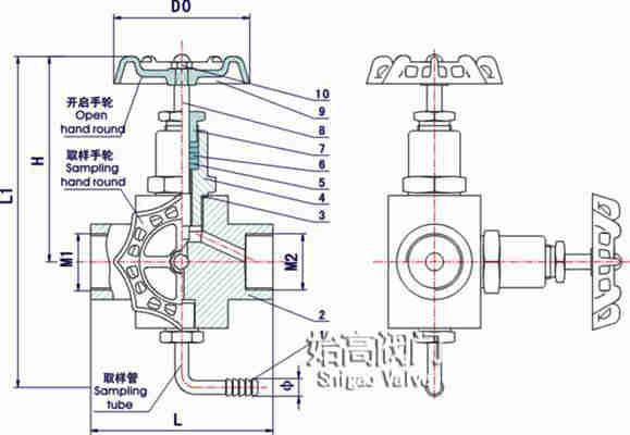 GMJ11F/H高密封取样阀尺寸图