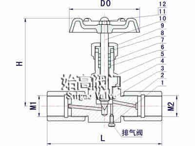 JJM8-64P节流式针型阀零部件图