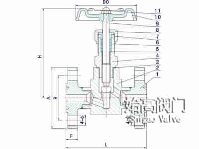 J43W/H法兰针型阀零部件图