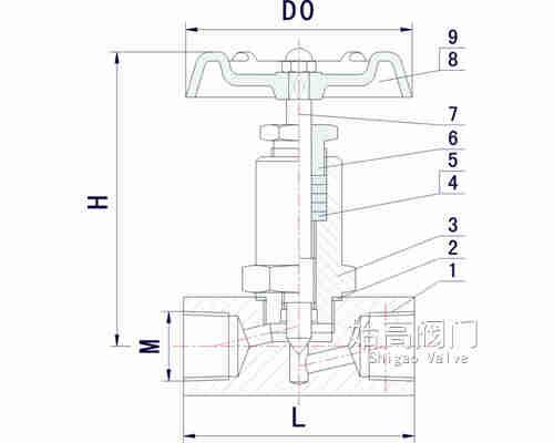 J13W-320P内螺纹针型阀零部件图