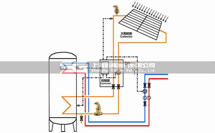 高温不漏液排气阀安装示意图
