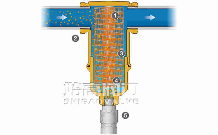 螺旋除渣器零部件图