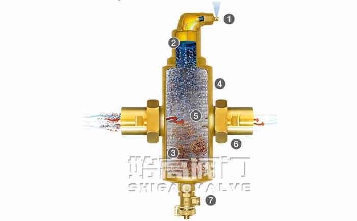 螺旋脱气除渣器结构图