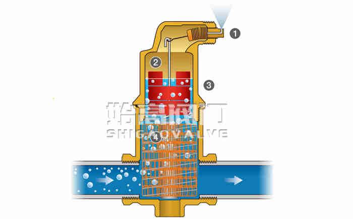 黄铜微气泡处理器结构图