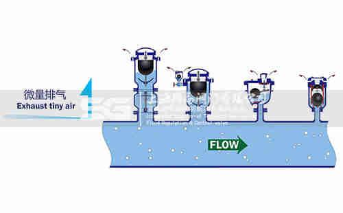 图二:排气阀微量排气