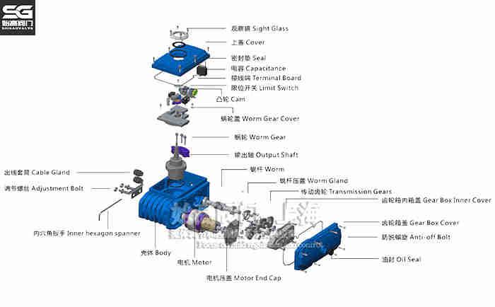 电动高压内螺纹球阀执行器结构