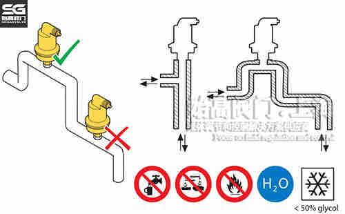 不漏液排气阀安装示意图