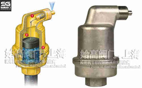 图1:不锈钢不漏液排气阀结构