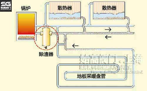 螺旋型除渣器锅炉系统应用
