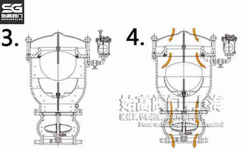 防水锤排气阀吸气图