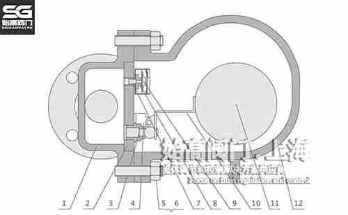 单阀座杠杆浮球式疏水阀零部件