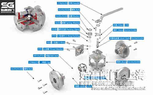 电动方体三通法兰球阀结构