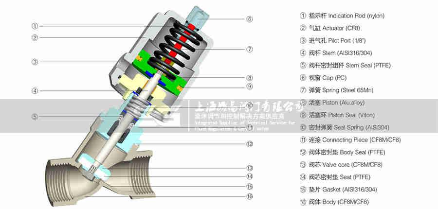 角座阀结构图