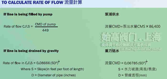 排气阀流量计算